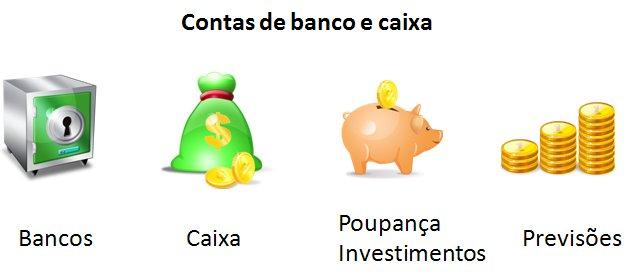 O que são as contas de banco e caixa